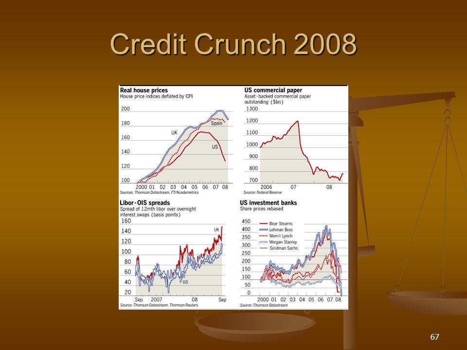 Credit Crunch 2008 67