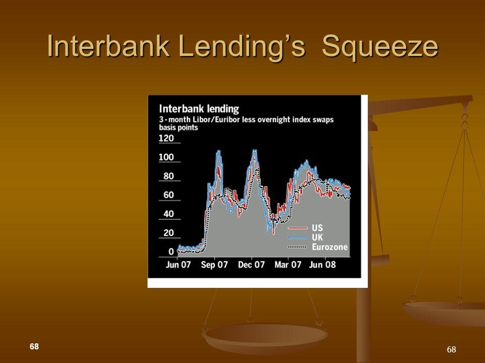 Interbank Lendings Squeeze 68