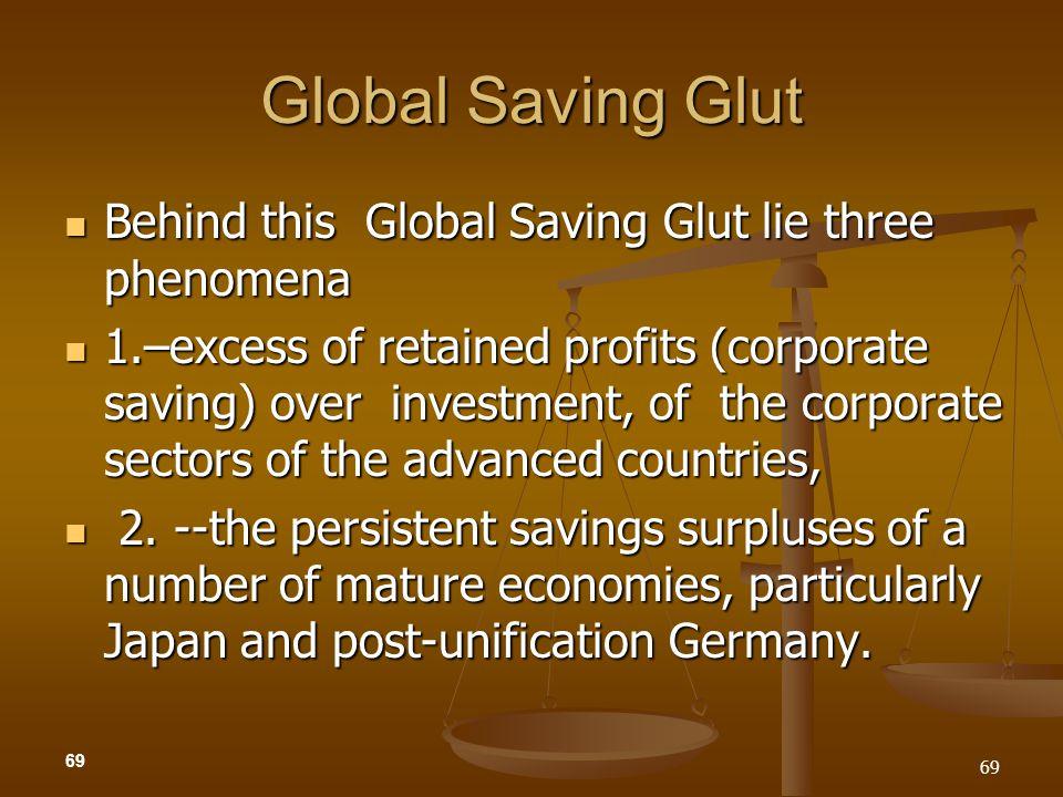Global Saving Glut Behind this Global Saving Glut lie three phenomena Behind this Global Saving Glut lie three phenomena 1.–excess of retained profits