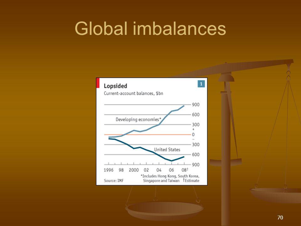 Global imbalances 70