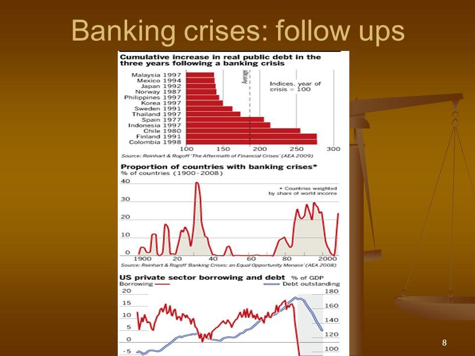 Banking crises: follow ups 8