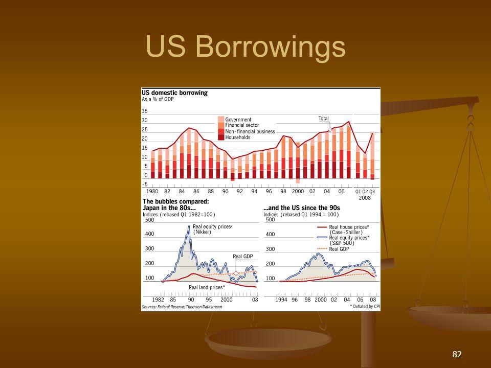 US Borrowings 82