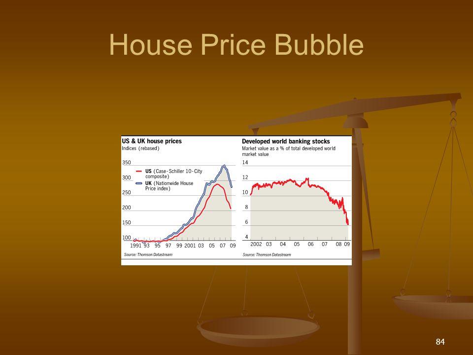 House Price Bubble 84