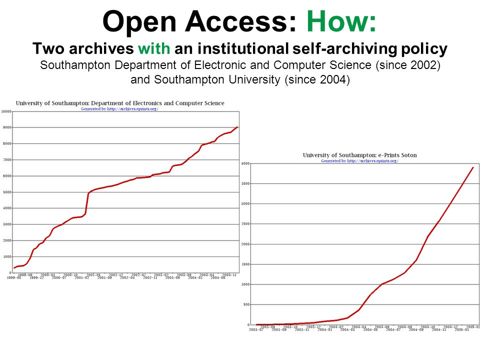 Open Access: How: Two archives with an institutional self-archiving policy Southampton Department of Electronic and Computer Science (since 2002) and Southampton University (since 2004)