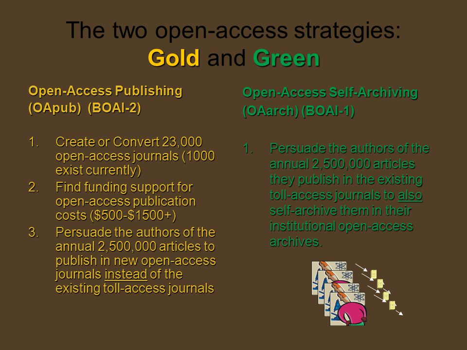 GoldGreen The two open-access strategies: Gold and Green Open-Access Publishing (OApub) (BOAI-2) 1.Create or Convert 23,000 open-access journals (1000 exist currently) 2.Find funding support for open-access publication costs ($500-$1500+) 3.Persuade the authors of the annual 2,500,000 articles to publish in new open-access journals instead of the existing toll-access journals Open-Access Self-Archiving (OAarch) (BOAI-1) 1.Persuade the authors of the annual 2,500,000 articles they publish in the existing toll-access journals to also self-archive them in their institutional open-access archives.