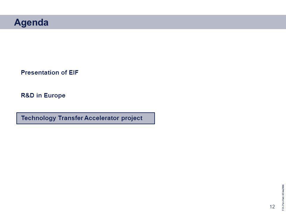 TTA-PresUniv-07Jun2004 12 Agenda Presentation of EIF R&D in Europe Technology Transfer Accelerator project