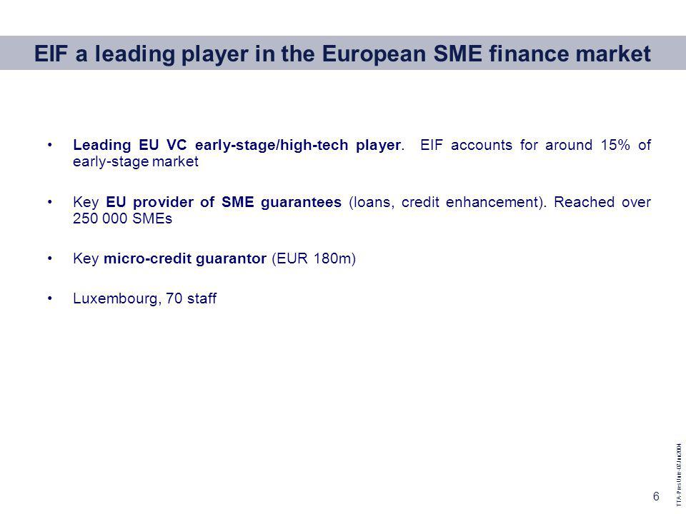 TTA-PresUniv-07Jun2004 6 Leading EU VC early-stage/high-tech player. EIF accounts for around 15% of early-stage market Key EU provider of SME guarante