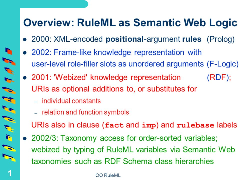 OO RuleML 1 Overview: RuleML as Semantic Web Logic 2000: XML-encoded positional-argument rules (Prolog) 2002: Frame-like knowledge representation with user-level role-filler slots as unordered arguments (F-Logic) 2001: Webized knowledge representation (RDF); URIs as optional additions to, or substitutes for – individual constants – relation and function symbols URIs also in clause ( fact and imp ) and rulebase labels 2002/3: Taxonomy access for order-sorted variables; webized by typing of RuleML variables via Semantic Web taxonomies such as RDF Schema class hierarchies