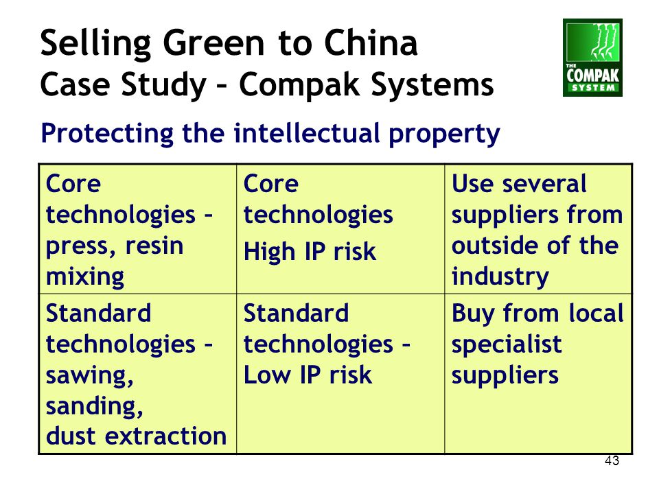 43 Selling Green to China Case Study – Compak Systems Core technologies – press, resin mixing Core technologies High IP risk Use several suppliers fro