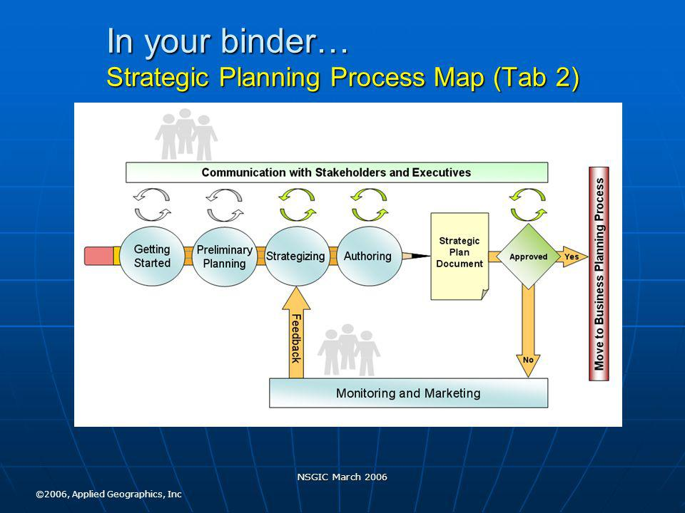 NSGIC March 2006 In your binder… Strategic Planning Process Map (Tab 2) ©2006, Applied Geographics, Inc