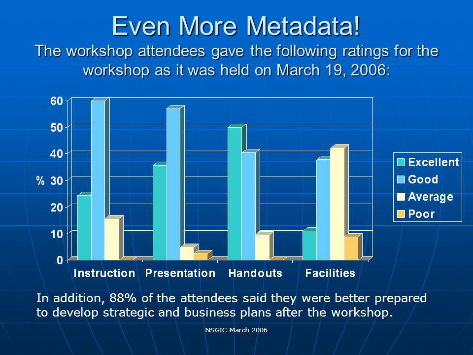 NSGIC March 2006 Even More Metadata.