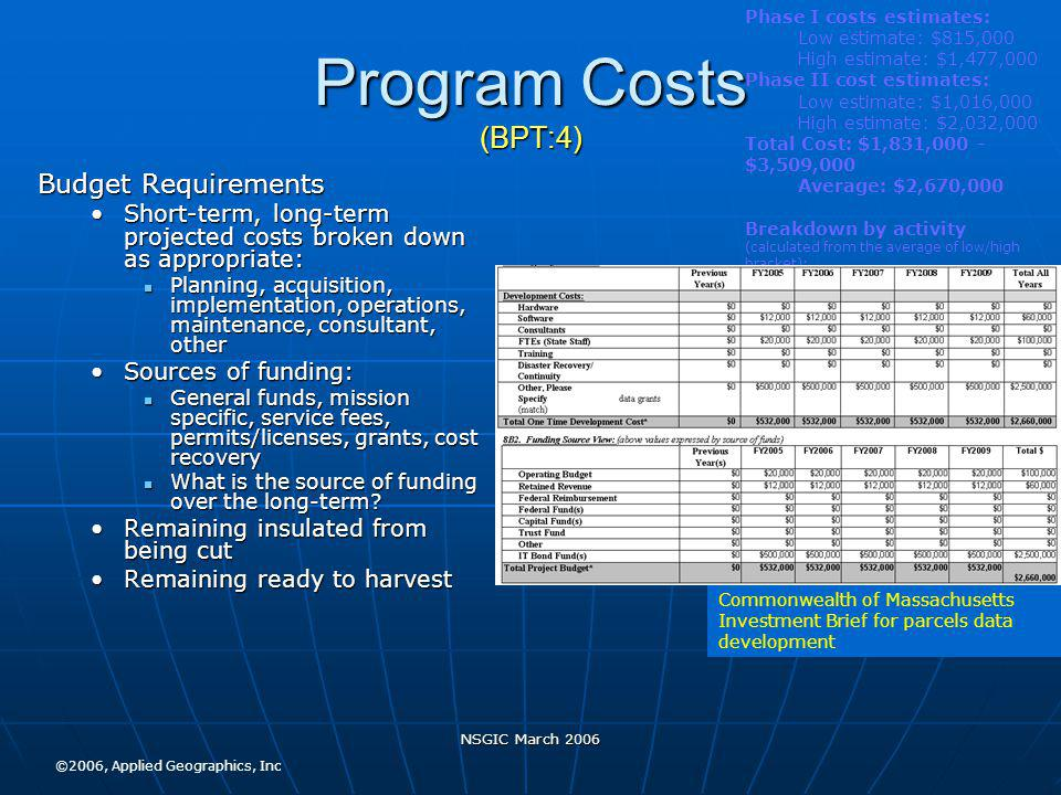 NSGIC March 2006 Program Costs (BPT:4) Budget Requirements Short-term, long-term projected costs broken down as appropriate:Short-term, long-term projected costs broken down as appropriate: Planning, acquisition, implementation, operations, maintenance, consultant, other Planning, acquisition, implementation, operations, maintenance, consultant, other Sources of funding:Sources of funding: General funds, mission specific, service fees, permits/licenses, grants, cost recovery General funds, mission specific, service fees, permits/licenses, grants, cost recovery What is the source of funding over the long-term.