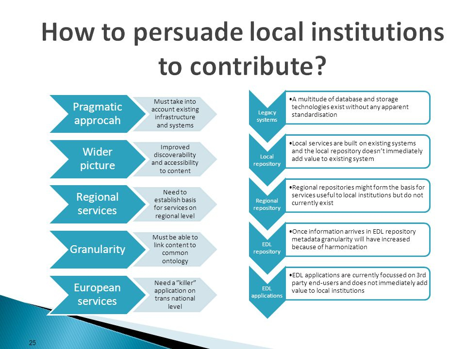 How to persuade local institutions to contribute? Pragmatic approcah Must take into account existing infrastructure and systems Wider picture Improved