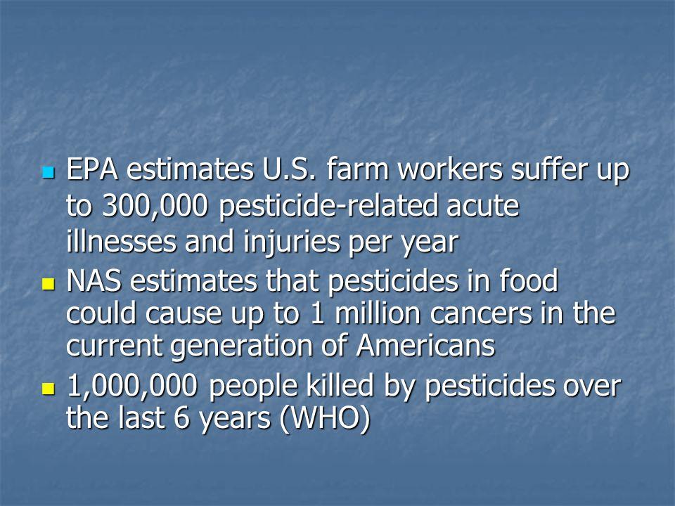 EPA estimates U.S.