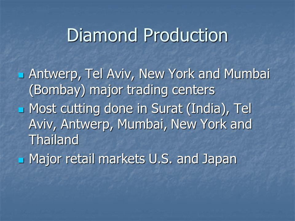 Diamond Production Antwerp, Tel Aviv, New York and Mumbai (Bombay) major trading centers Antwerp, Tel Aviv, New York and Mumbai (Bombay) major trading