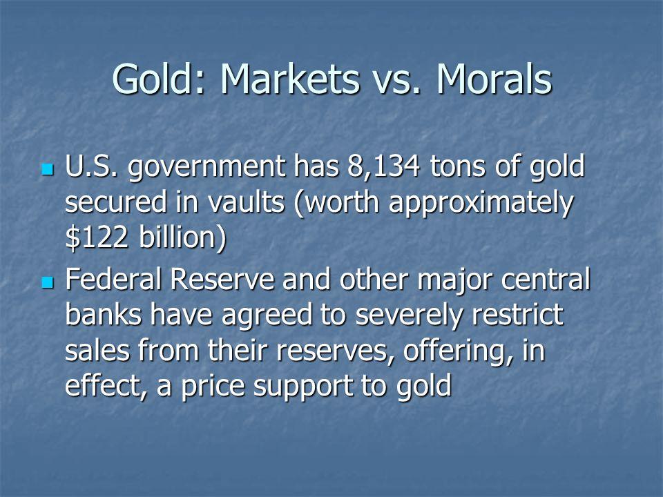 Gold: Markets vs. Morals U.S.