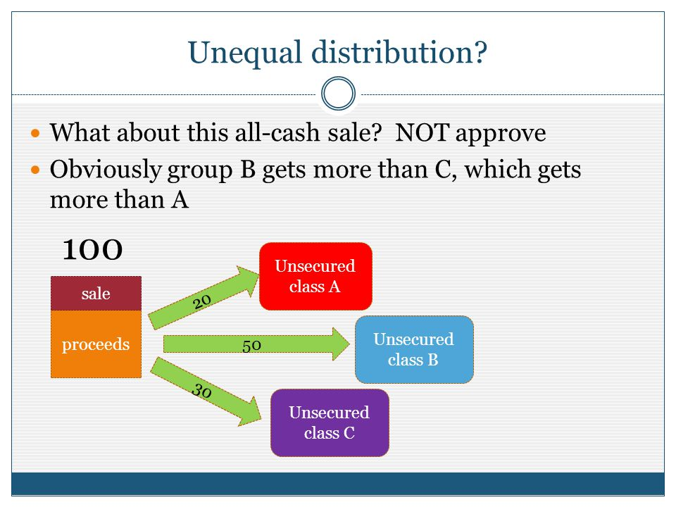 Unequal distribution? What about this all-cash sale? NOT approve Obviously group B gets more than C, which gets more than A 100 proceeds sale Unsecure