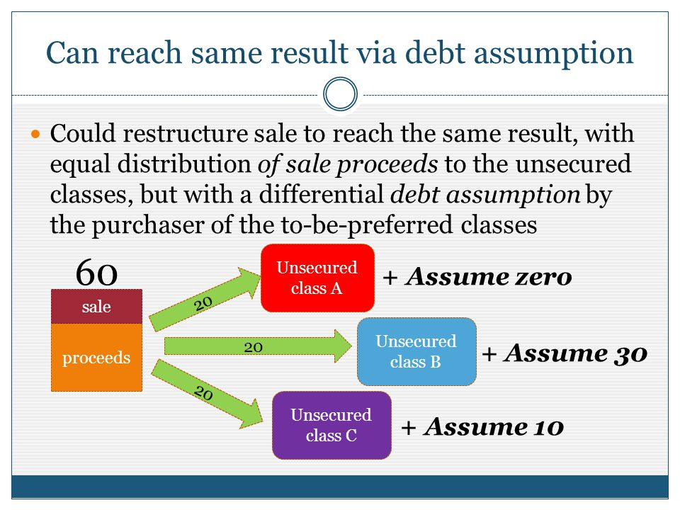 Can reach same result via debt assumption Could restructure sale to reach the same result, with equal distribution of sale proceeds to the unsecured c
