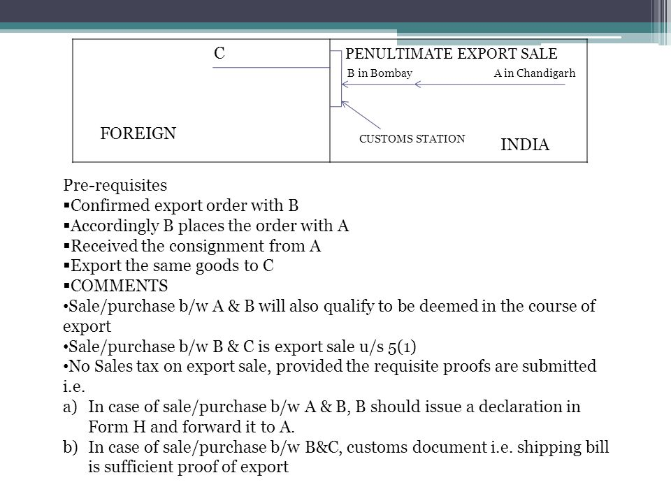 C FOREIGN PENULTIMATE EXPORT SALE B in Bombay A in Chandigarh INDIA CUSTOMS STATION Pre-requisites Confirmed export order with B Accordingly B places