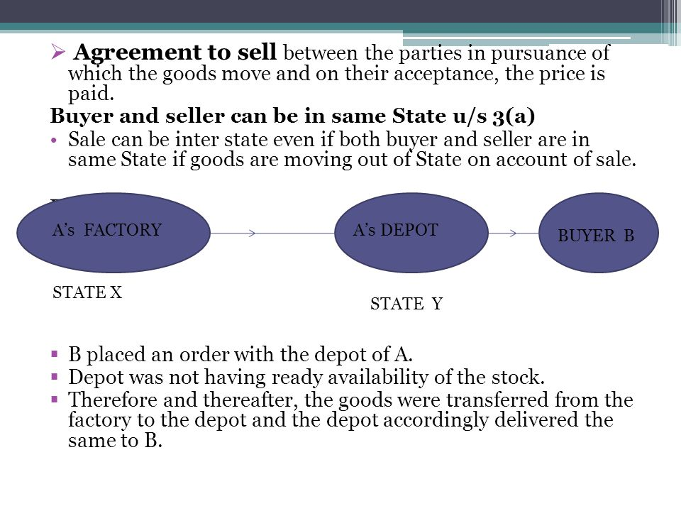 Agreement to sell between the parties in pursuance of which the goods move and on their acceptance, the price is paid. Buyer and seller can be in same