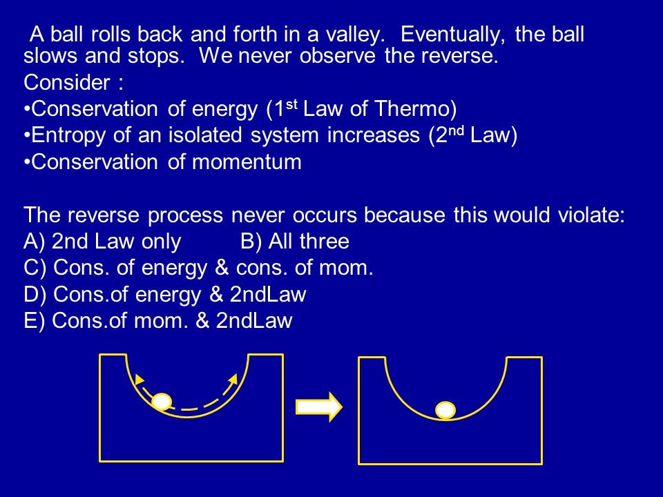 A ball rolls back and forth in a valley. Eventually, the ball slows and stops.