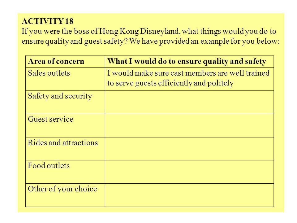 Area of concernWhat I would do to ensure quality and safety Sales outletsI would make sure cast members are well trained to serve guests efficiently and politely Safety and security Guest service Rides and attractions Food outlets Other of your choice ACTIVITY 18 If you were the boss of Hong Kong Disneyland, what things would you do to ensure quality and guest safety.