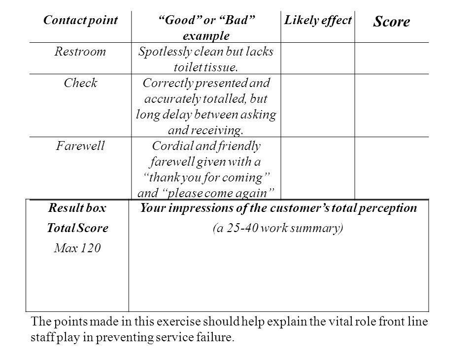 Contact pointGood or Bad example Likely effect Score RestroomSpotlessly clean but lacks toilet tissue. CheckCorrectly presented and accurately totalle