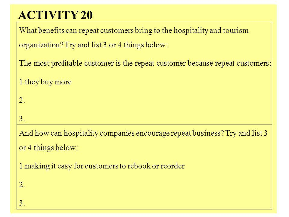 What benefits can repeat customers bring to the hospitality and tourism organization? Try and list 3 or 4 things below: The most profitable customer i