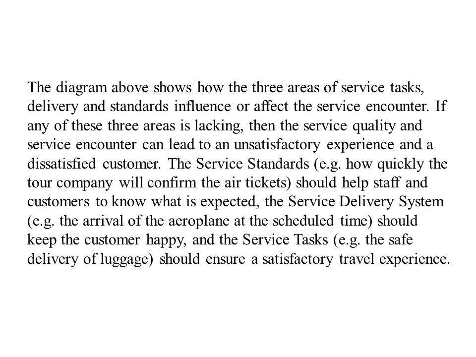The diagram above shows how the three areas of service tasks, delivery and standards influence or affect the service encounter. If any of these three