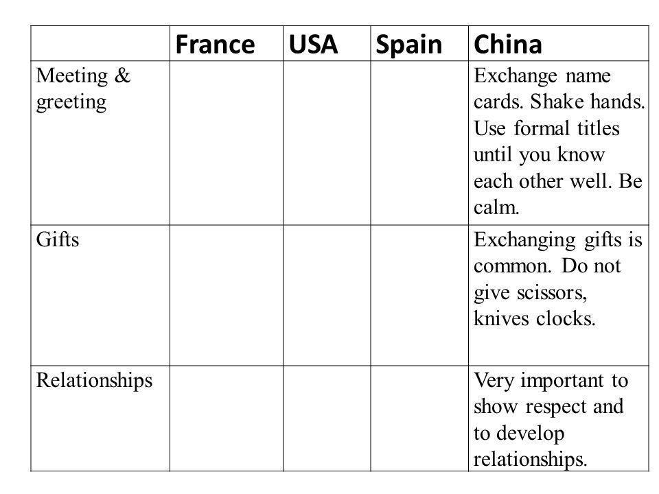FranceUSASpainChina Meeting & greeting Exchange name cards.