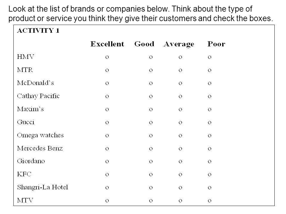 Look at the list of brands or companies below.