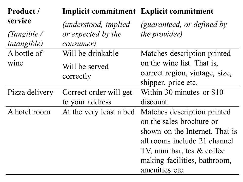 Product / service (Tangible / intangible) Implicit commitment (understood, implied or expected by the consumer) Explicit commitment (guaranteed, or defined by the provider) A bottle of wine Will be drinkable Will be served correctly Matches description printed on the wine list.