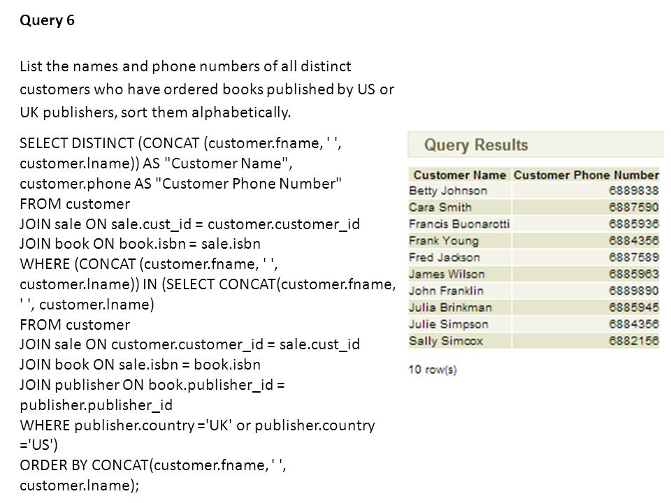 Query 6 List the names and phone numbers of all distinct customers who have ordered books published by US or UK publishers, sort them alphabetically.