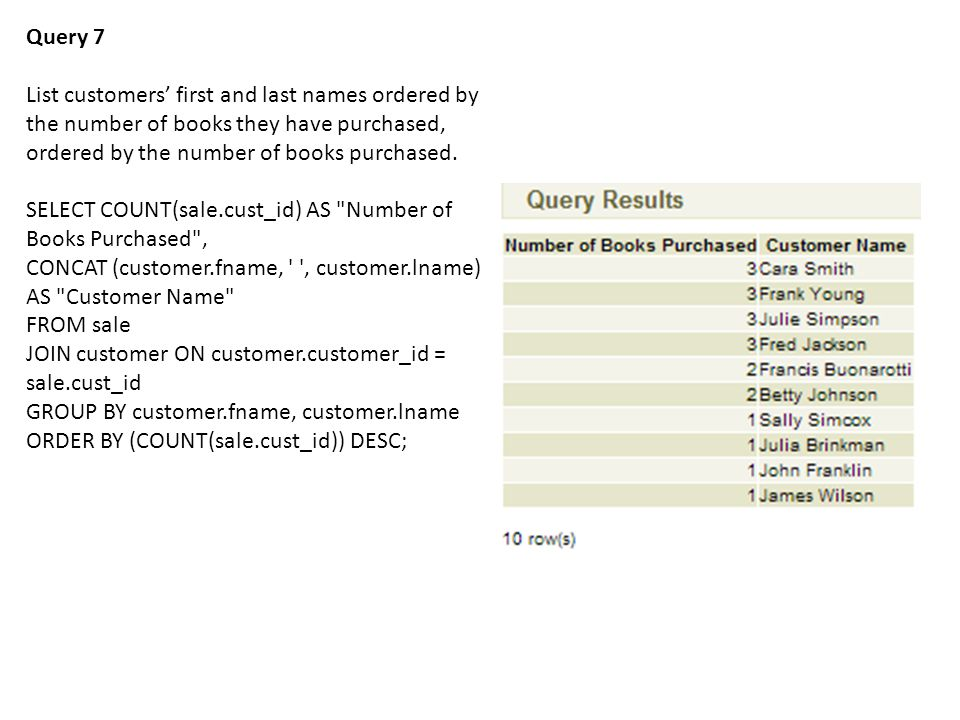 Query 7 List customers first and last names ordered by the number of books they have purchased, ordered by the number of books purchased. SELECT COUNT