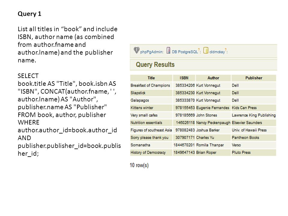 Query 1 List all titles in book and include ISBN, author name (as combined from author.fname and author.lname) and the publisher name. SELECT book.tit