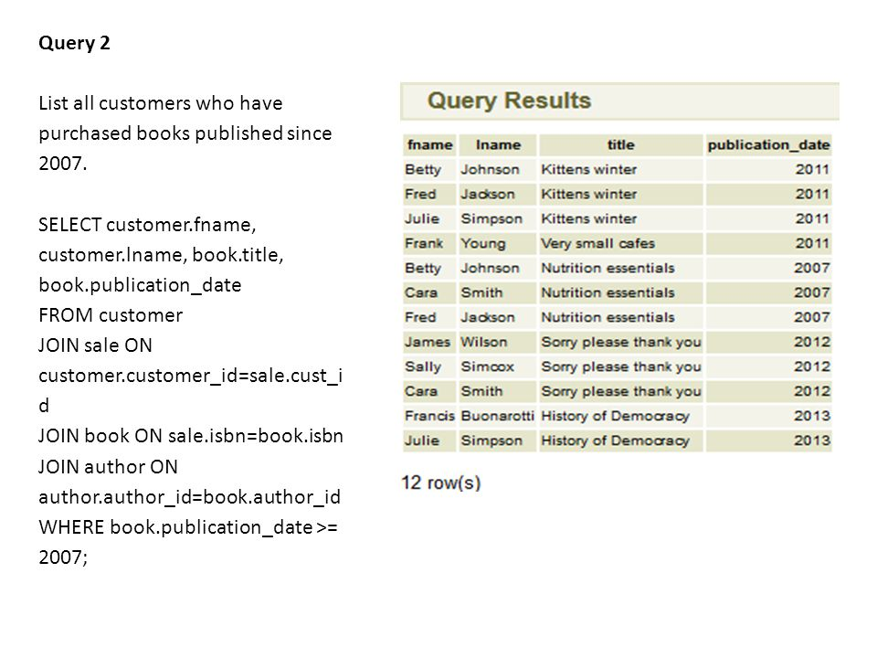 Query 3 List customers (as combined from customer.fname and customer.lname) who have purchased books published in the UK or the US, as well as the title of the book they purchased and the name of its publisher and order by last name of customer.