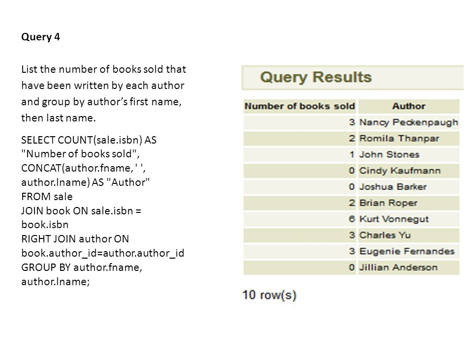 Query 4 List the number of books sold that have been written by each author and group by authors first name, then last name. SELECT COUNT(sale.isbn) A