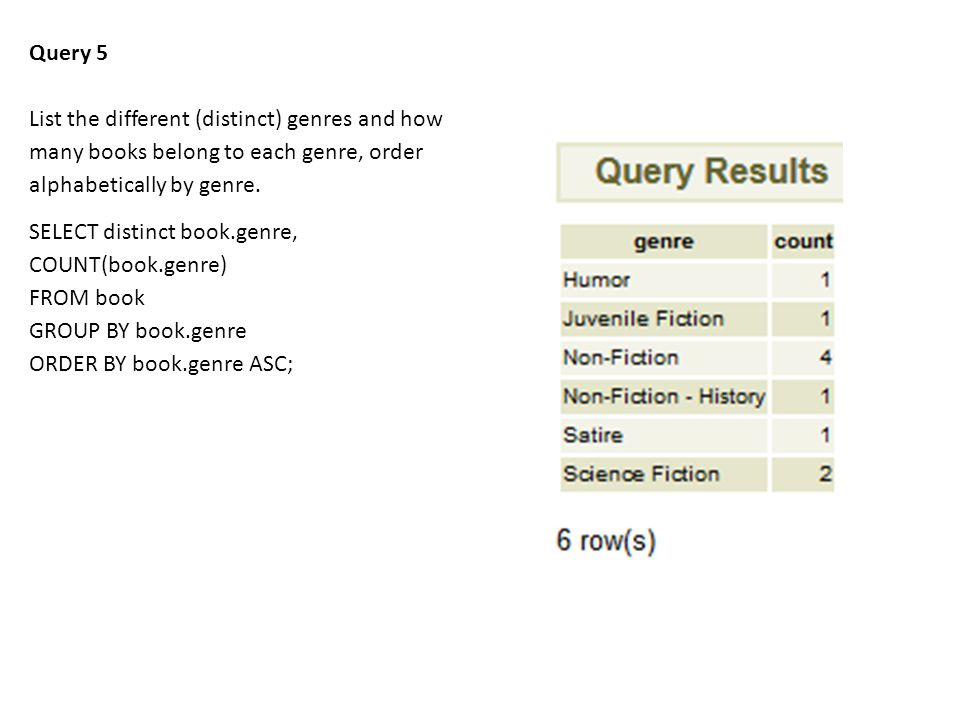 Query 5 List the different (distinct) genres and how many books belong to each genre, order alphabetically by genre.