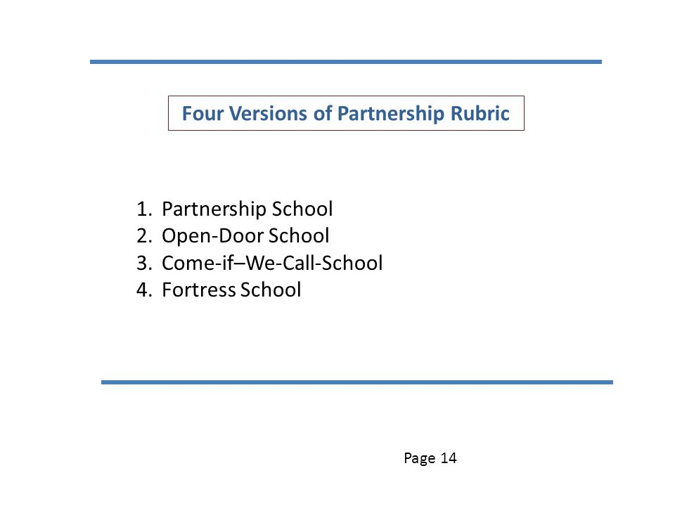 Four Versions of Partnership Rubric 1.Partnership School 2.Open-Door School 3.Come-if–We-Call-School 4.Fortress School Page 14