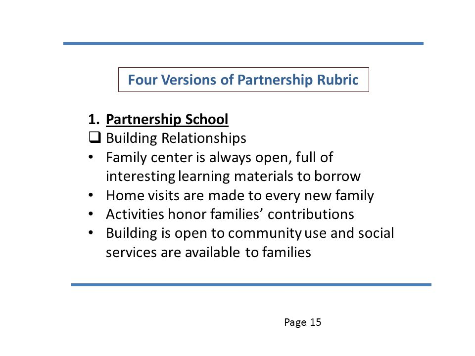Four Versions of Partnership Rubric 1.Partnership School Building Relationships Family center is always open, full of interesting learning materials t