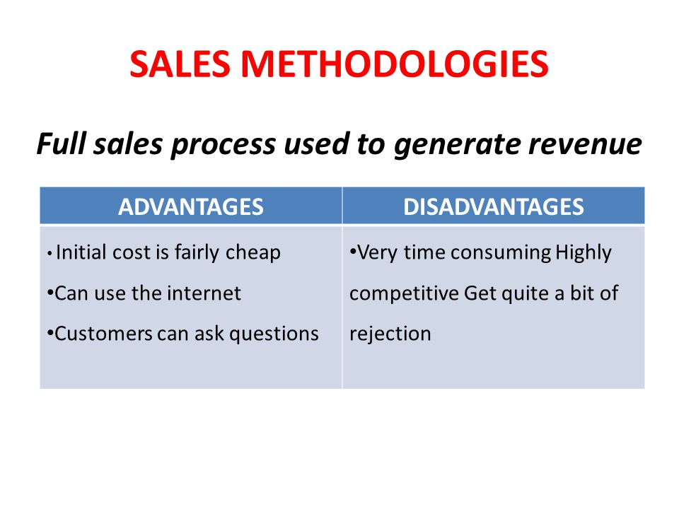 SALES METHODOLOGIES Full sales process used to generate revenue ADVANTAGESDISADVANTAGES Initial cost is fairly cheap Can use the internet Customers ca