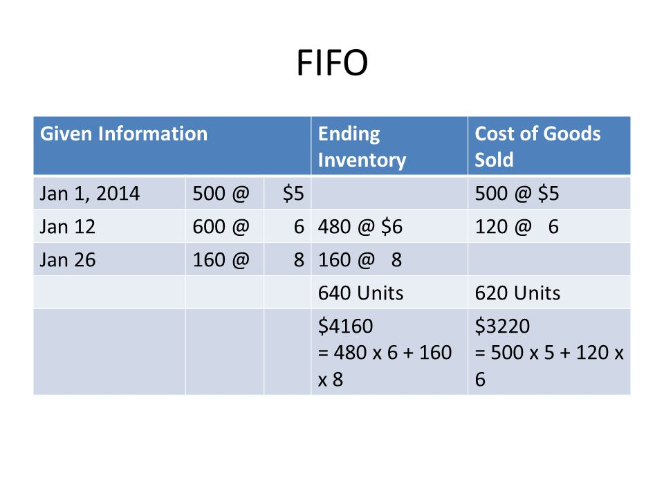 FIFO Given InformationEnding Inventory Cost of Goods Sold Jan 1, 2014500 @$5500 @ $5 Jan 12600 @6480 @ $6120 @ 6 Jan 26160 @8160 @ 8 640 Units620 Unit