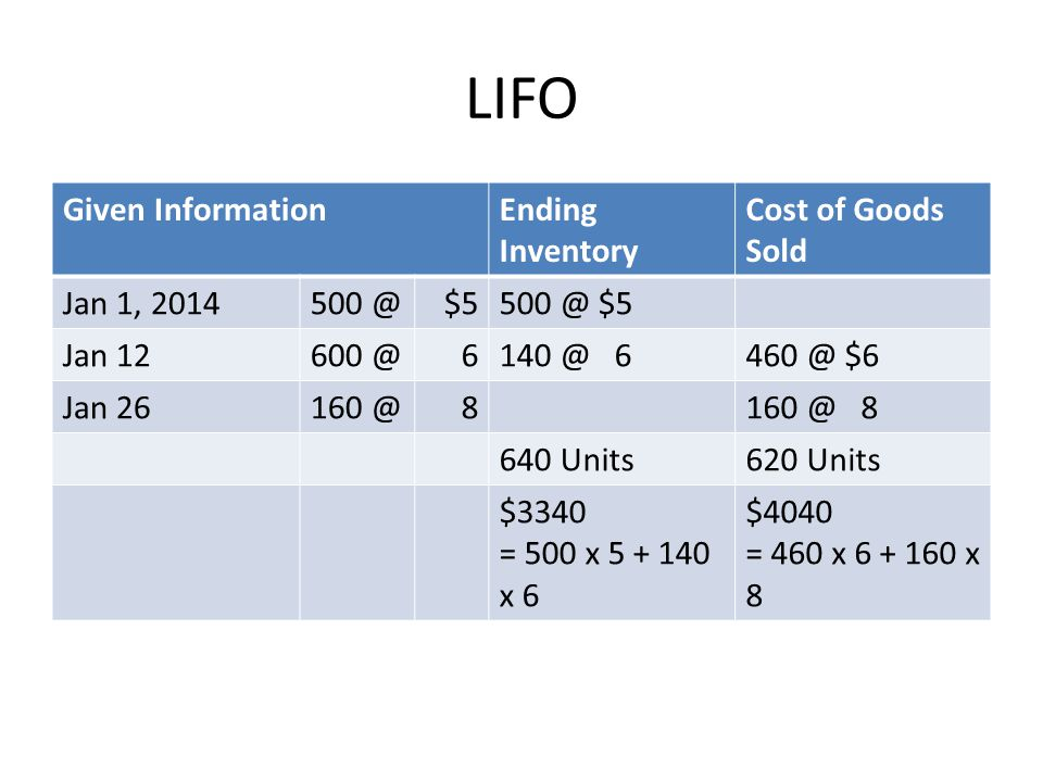 LIFO Given InformationEnding Inventory Cost of Goods Sold Jan 1, 2014500 @$5500 @ $5 Jan 12600 @6140 @ 6460 @ $6 Jan 26160 @8160 @ 8 640 Units620 Unit