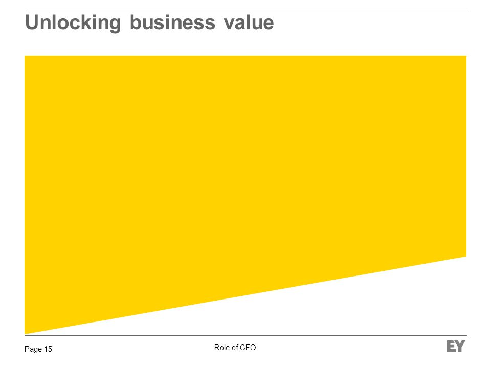 Role of CFO Page 15 Unlocking business value