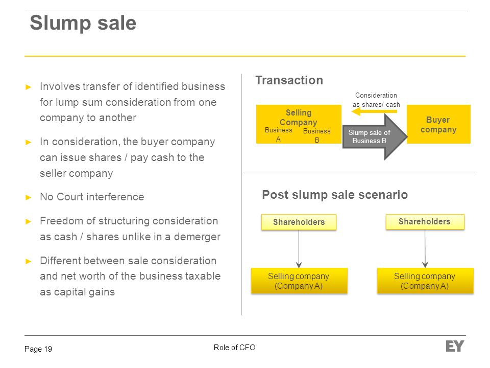 Role of CFO Page 19 Involves transfer of identified business for lump sum consideration from one company to another In consideration, the buyer compan