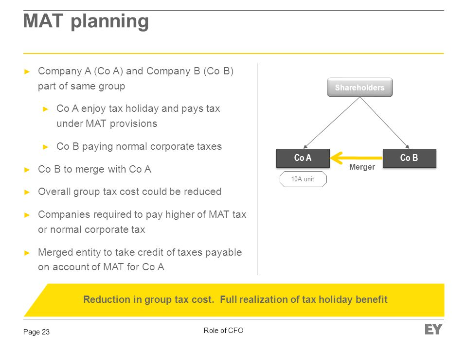 Role of CFO Page 23 MAT planning Company A (Co A) and Company B (Co B) part of same group Co A enjoy tax holiday and pays tax under MAT provisions Co
