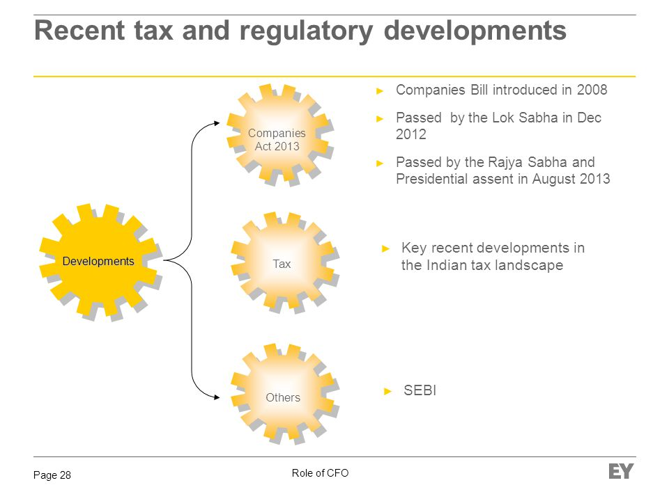 Role of CFO Page 28 Recent tax and regulatory developments Developments Companies Act 2013 Others Companies Bill introduced in 2008 Passed by the Lok