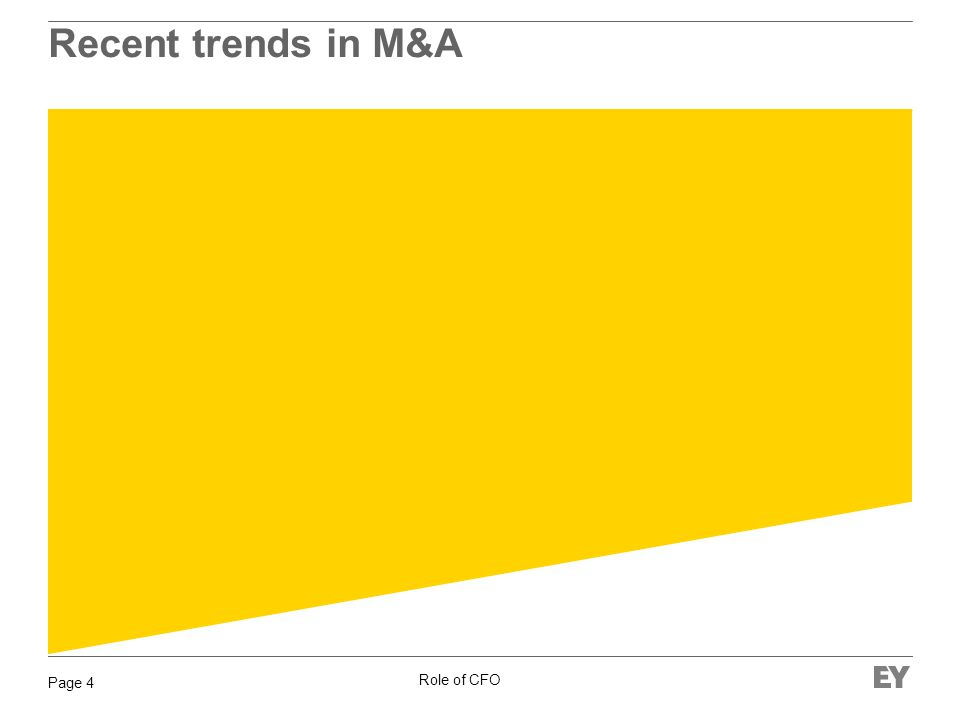 Role of CFO Page 4 Recent trends in M&A