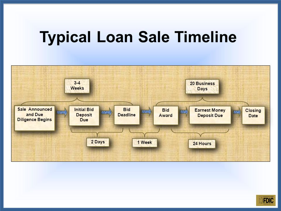 Persons with accounts on these systems will receive notice of a FDIC loan safe offering when they are made available to the market.