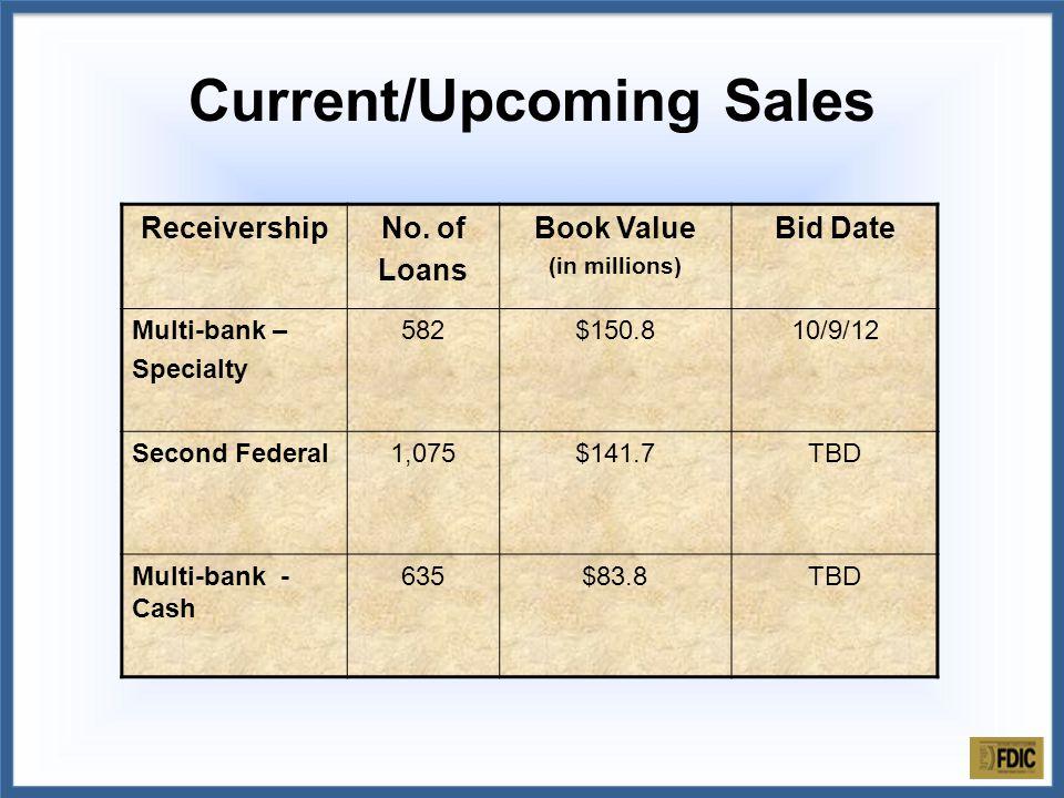 ReceivershipNo. of Loans Book Value (in millions) Bid Date Multi-bank – Specialty 582$150.810/9/12 Second Federal1,075$141.7TBD Multi-bank - Cash 635$